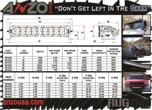 Anzo USA - Anzo USA Rugged Vision Off Road LED Light Bar 881042 - Image 2